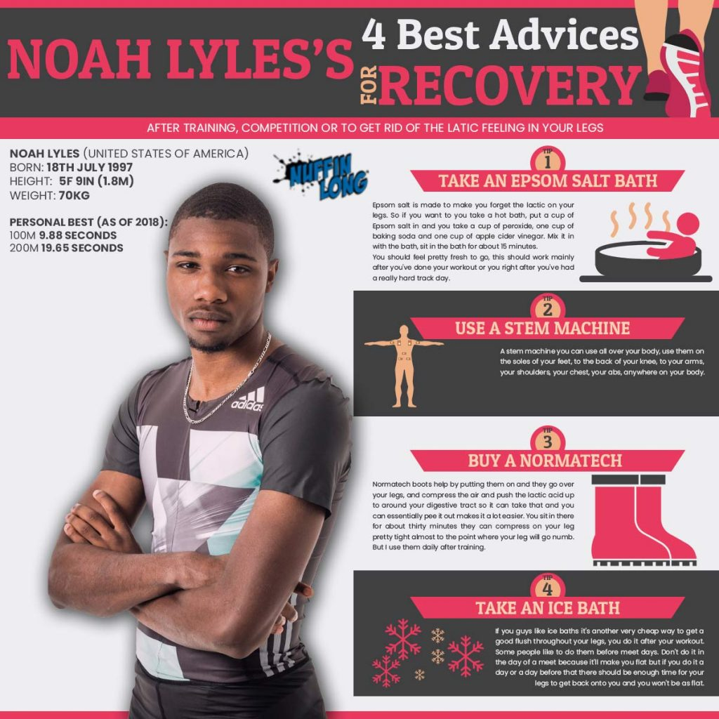 Noah Lyles recovery tips